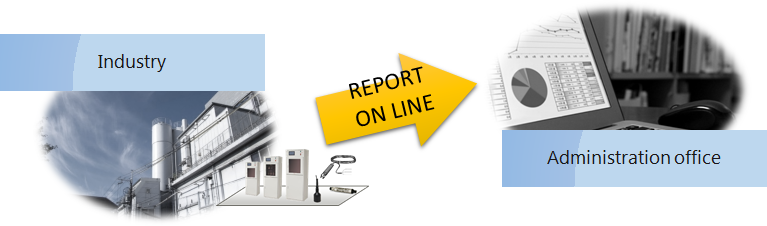 Industry REPORT ON LINE Administration office